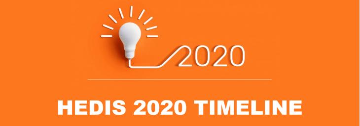 HEDIS 2020 Timeline