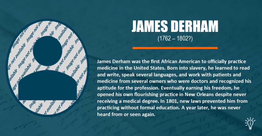 Black History Month, African American Achievements, African American Medical Achievements, Famous Black People, James Derham, James Durham